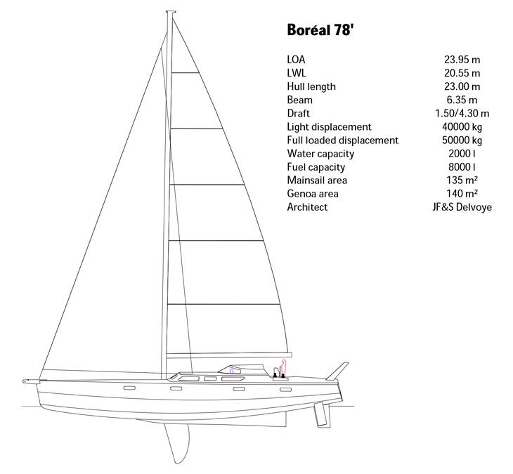 boreal78-11